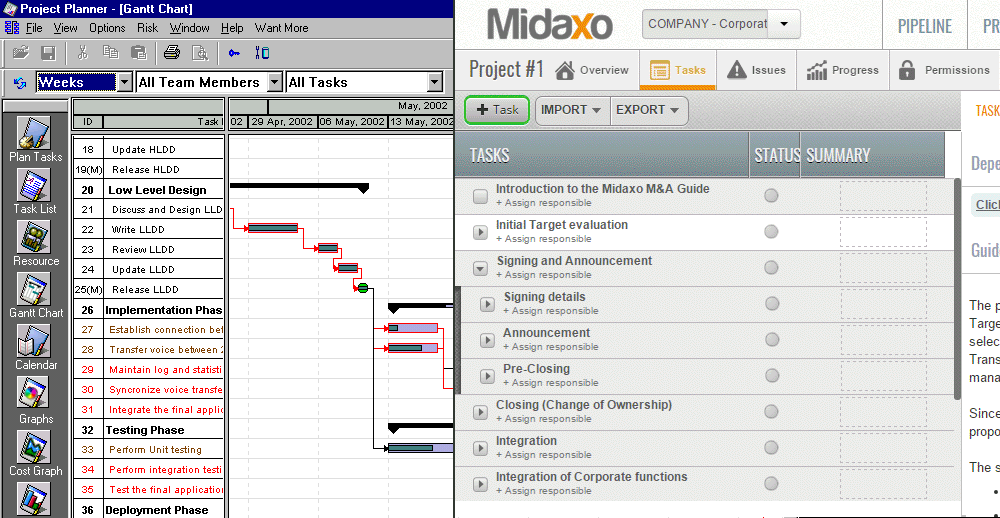 Comparison between a traditional project management software (on the left) and Midaxo (on the right)