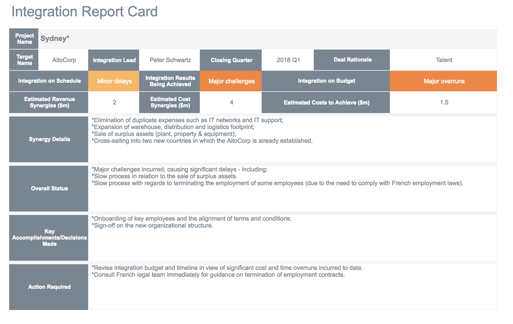 Integration Report Card