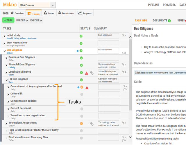 Midaxo M&A software - task and task tree