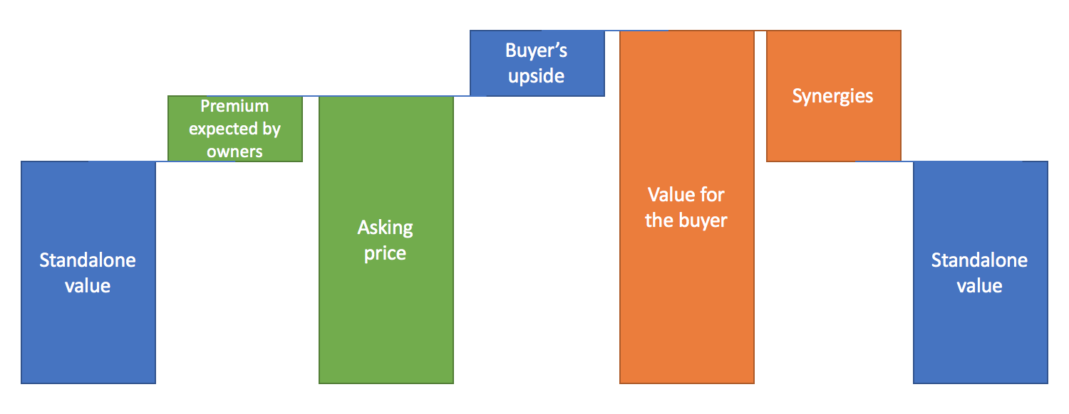 figure1-getting-the-price-right.png