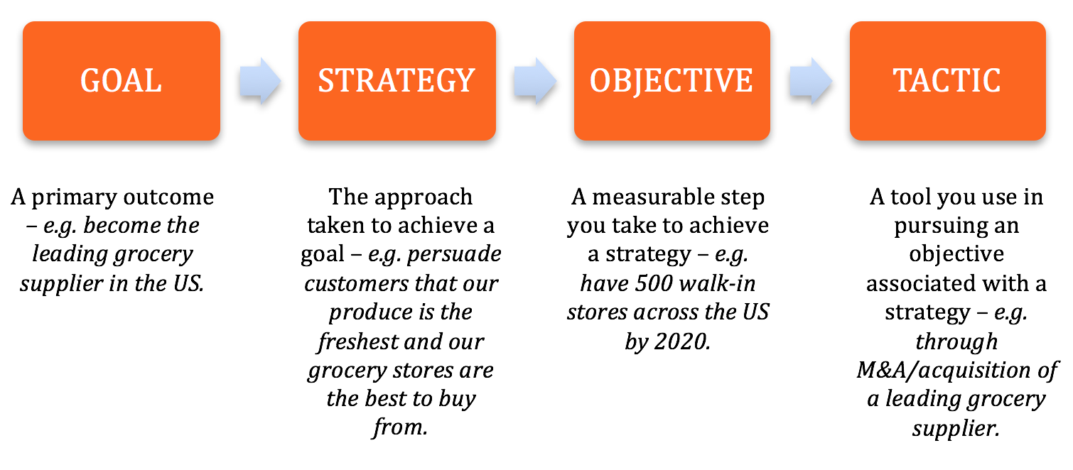 growth-strategy-and-beyond.png