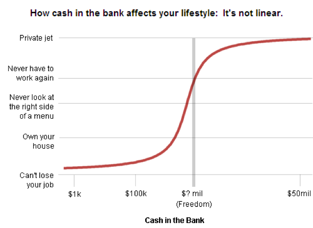 how-cash-affects-lifestyle.png