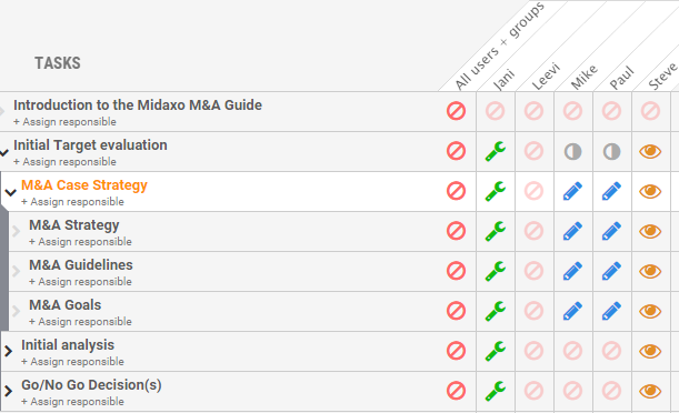 Midaxo M&A software - permissions table screenshot