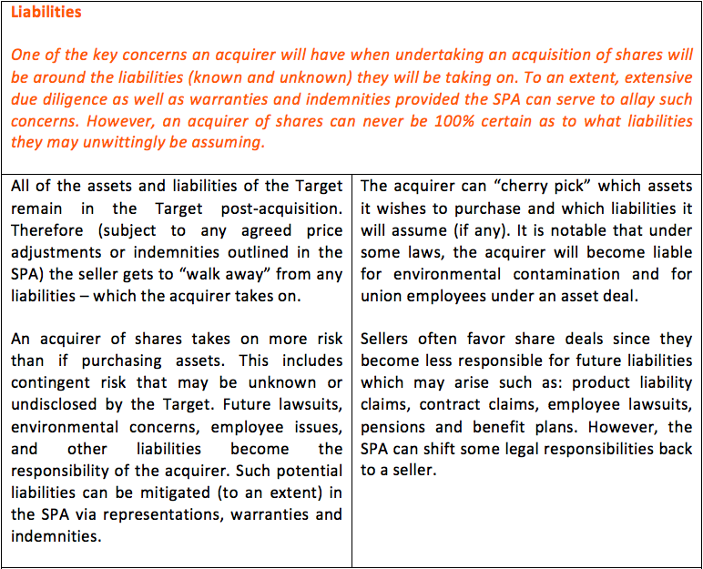 shares-v-assets_liabilities2.png