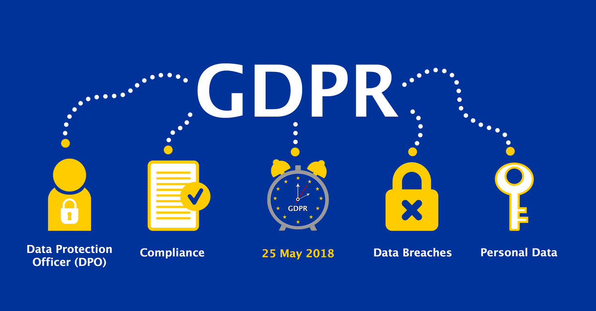 GDPR Compliance: New Rules For M&A?